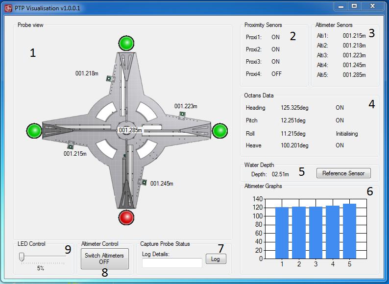 Mgb Probe Design Software